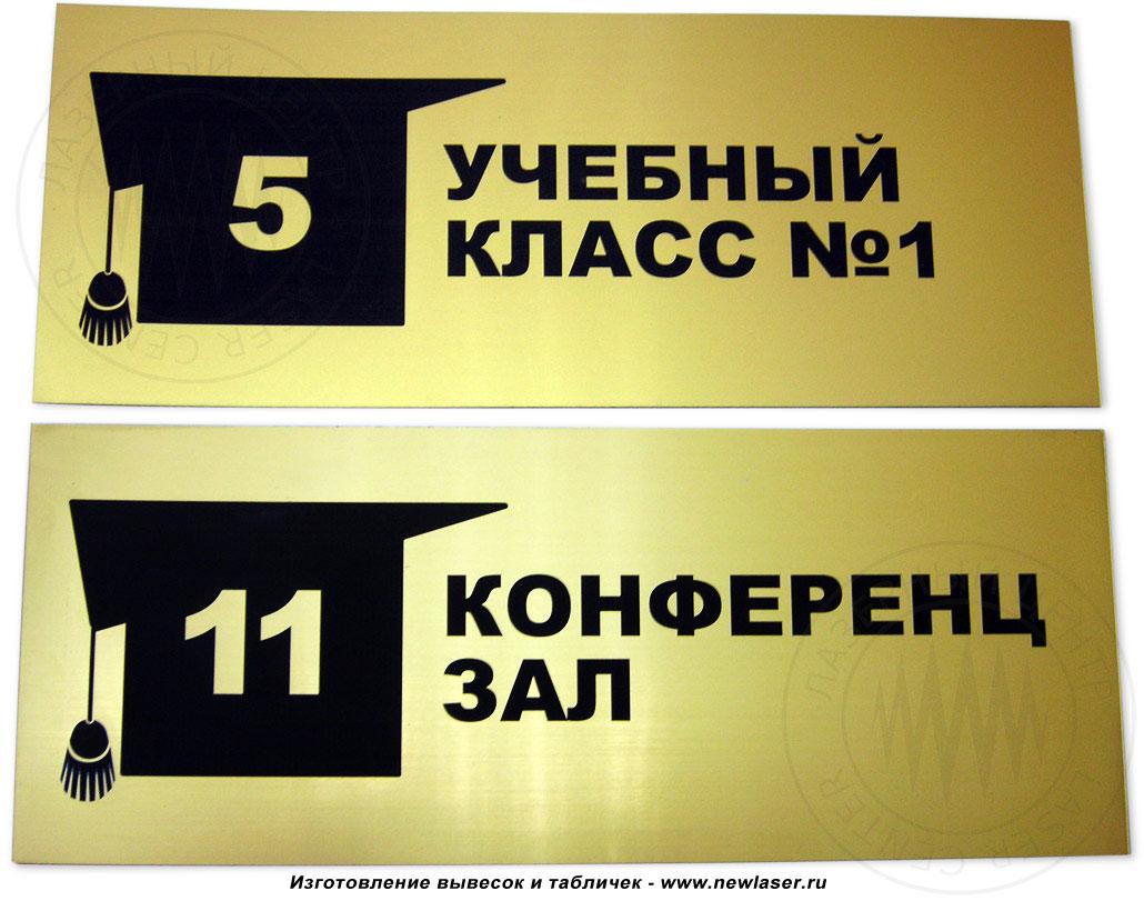 Информационные дверные таблички для